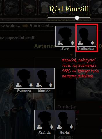 Zalozyciel-rodu-NPC.png